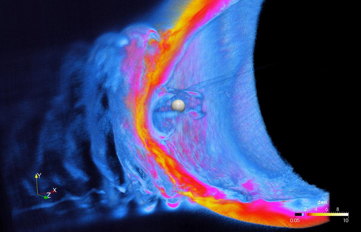 Günəş küləyi plazmasında turbulentlik