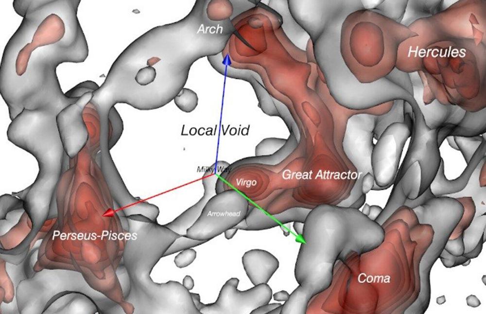Astronomlar Süd Yolunun yerləşdiyi böyük boşluğun xəritəsini qurur